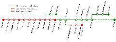 A 2-es metró és a gödölői HÉV összekötése után kialakuló metróhálózat egy lehetséges változata (forrás: VEKE)