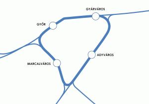 A győri körvasút vonalvezetése és megállói