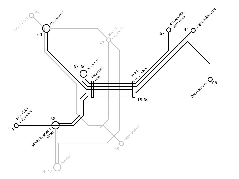 A Rákóczi úti villamosjáratok és néhány egyéb fontosabb viszonylat 1972-ben